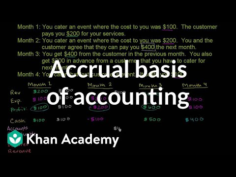 Accrual basis of accounting (video) | Khan Academy