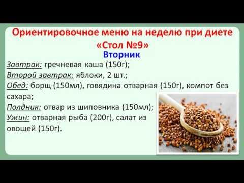 Сбор шелковицы от сахарного диабета