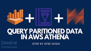 How To Get AWS Athena to Query Partitioned Data Successfully from S3