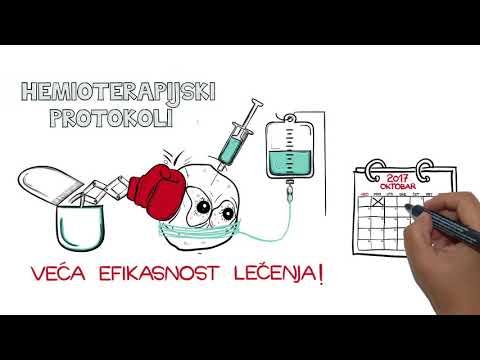 Normolayf cijena hipertenzija