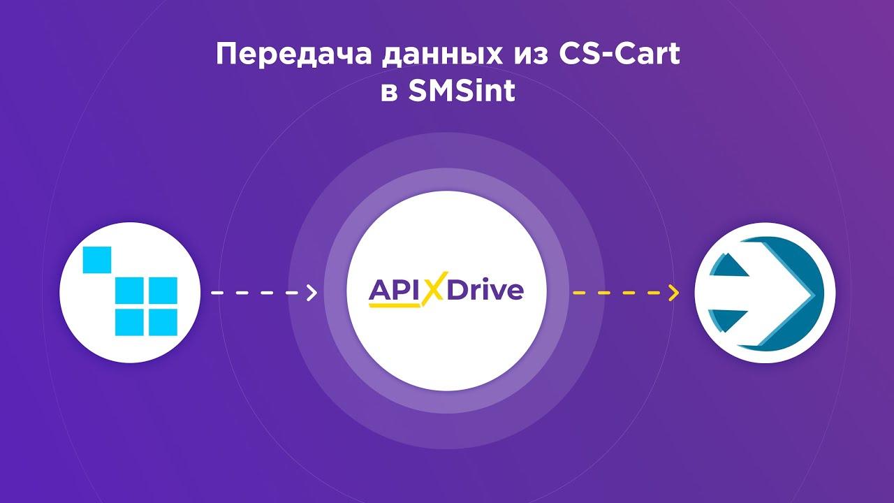 Как настроить SMS рассылку в CS-Cart через сервис SMSint?