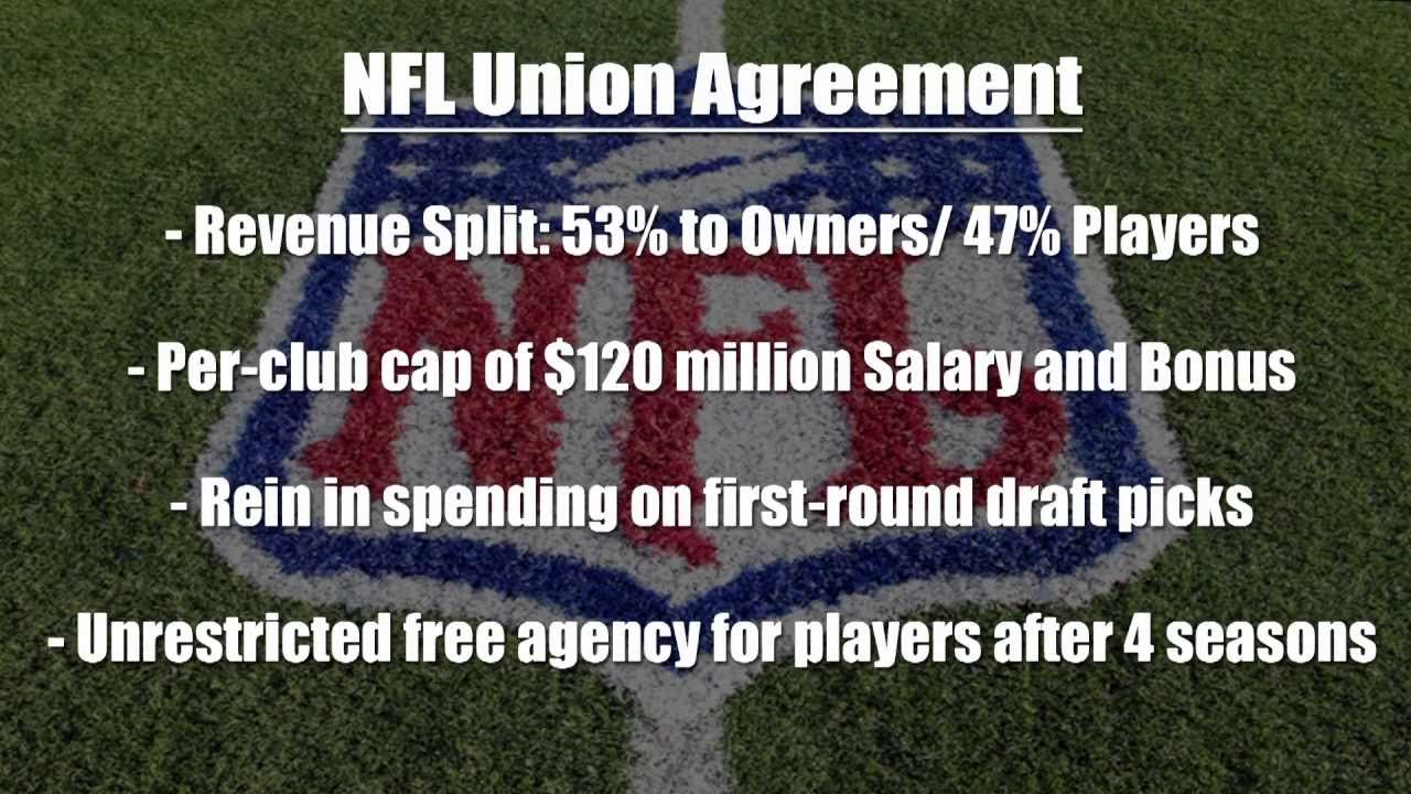 NFL Lockout Over thumbnail
