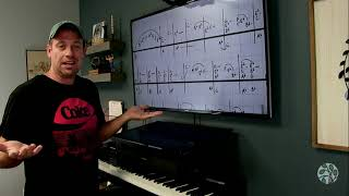 Phil Collins Piano Lesson