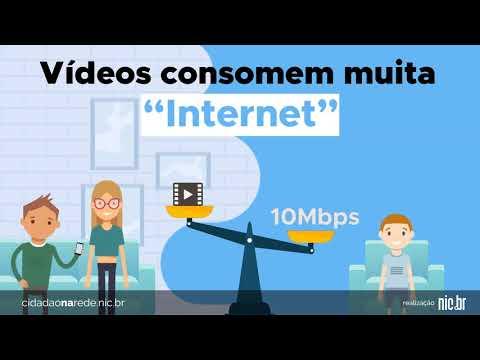 Imagem de capa do vídeo - Vídeos consomem muita banda Internet