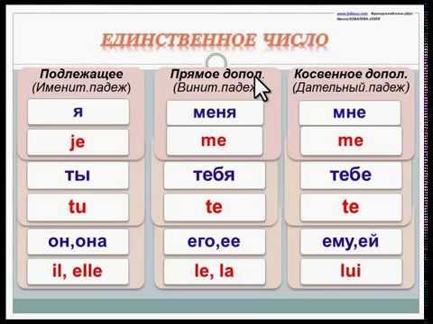 Семейное счастье театр драмы в.новгород