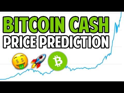 Piața bitcoin în această săptămână