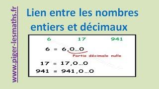 Math 6ème : Le lien entre les nombres entiers et décimaux ( Les Nombres Décimaux )