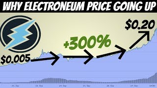What is Electroneum and Why The Price Continue to Go Up? (ETN)