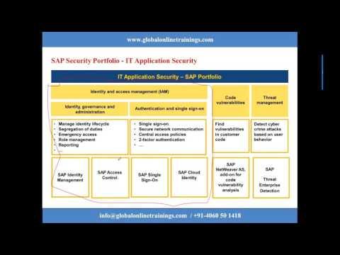 SAP IDM ONLINE TRAINING VIDEOS | SAP IDENTITY ... - YouTube