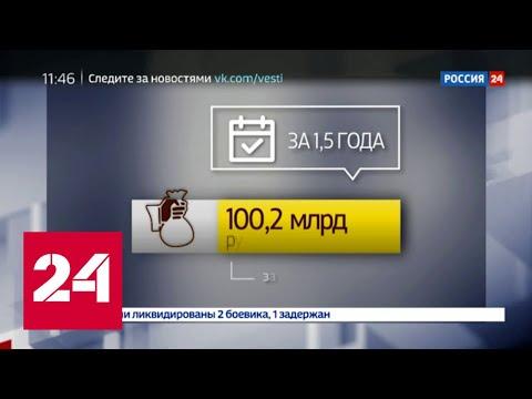 """Программа """"Налоги"""" от 07.08.2020 - Россия 24"""