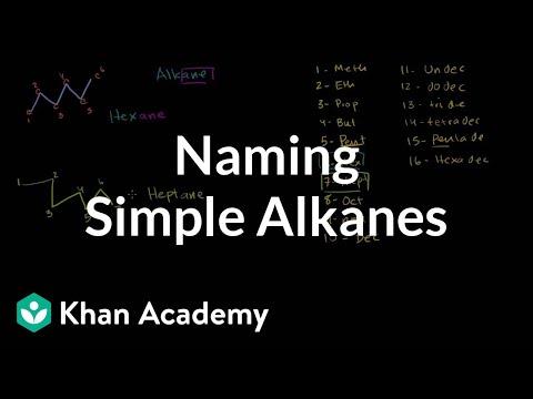 Naming simple alkanes (video)   Khan Academy