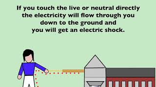 Electrical Safety Tutorial for Hospital Staff