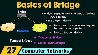 Basics of Bridge