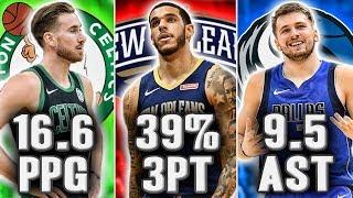 10 NBA Players Surprising Everyone This Season