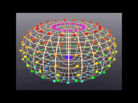 Teorias del universo yahoo dating 4