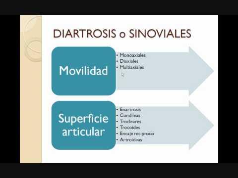 Tratamentul git al artrozei și nu numai