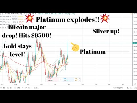 Platinum explodes & hits $907! Silver moving higher! Gold holds! Bitcoin drops!!