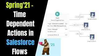 Spring '21 Release - Time-dependent Action in Salesforce Flows