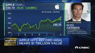 Apple not buying stake in Tesla would be 'biggest mistake of Tim Cook's career': Strategist