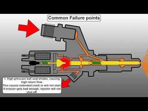 How it Works – Seidel Diesel Group