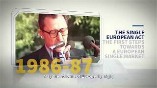 #EUArchives - the European Commission History: 1986 – 2000