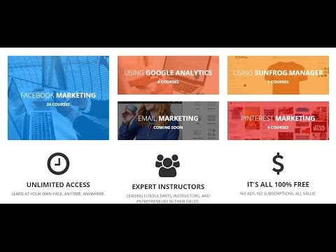 Module 8: Paid Advertising - Where to Start?  /