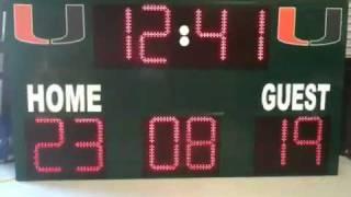 Miami Scoreboard