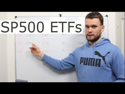 Рынок опционов статистика