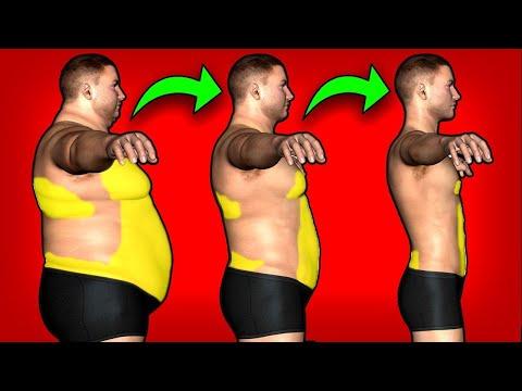 Roue de feu de perte de poids sota