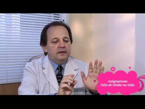 Video de exerciții de restaurare a vederii