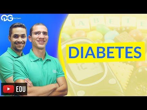 Produtos diabetes 2 c