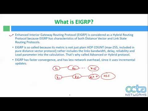 CCNA Routing & Switching EIGRP