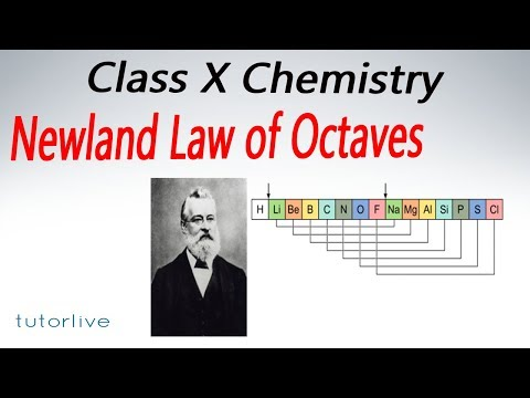 Newland law of octaves : Class 10 X Science  - Tutorlive