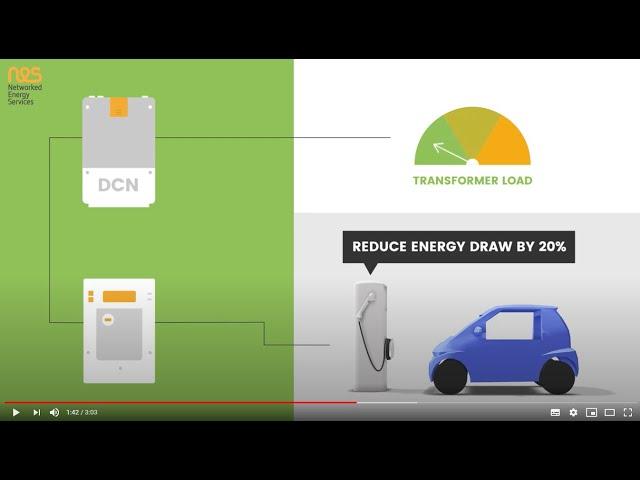"Energy Applications Platform (EAP<sup style=""font-size: 10px;"">TM</sup>)"