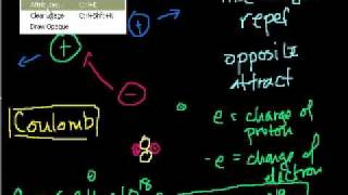 Electrostatics (part 1): Introduction to Charge and Coulomb's Law