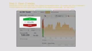 Binary Gambit - Olymp Trade