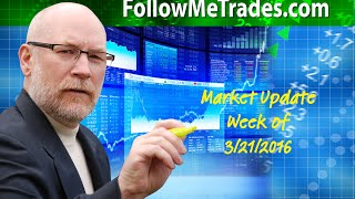 Be Fearful When Others Are Greedy - FMT Market Update for 3-21-16