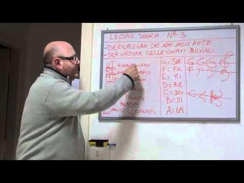 Teoria musicale e solfeggio 3 - Note e chiavi musicali