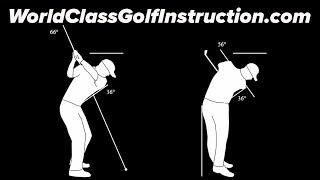 Charles Schwartzel Golf Swing Analysis by Craig Hanson