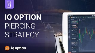 Piercing  trading strategy. IQ Option