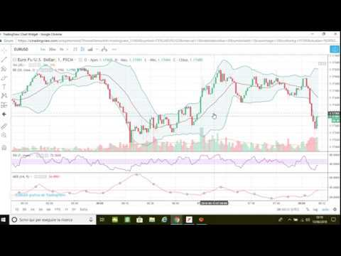 Trading sui futures