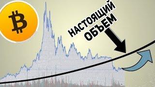 Биткоин НЕДООЦЕНЕН! По Мнению Известного Экономиста! Март 2019 Прогноз