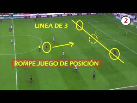 ANALISIS TACTICO FC BARCELONA - SERGI BUSQUET -