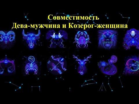 Гороскоп совместимости по знакам зодиака именам