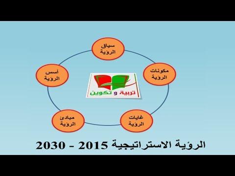 ملخص الرؤية الاسترتيجية 2015/2030