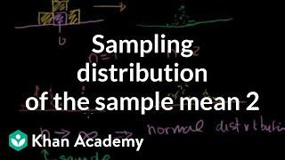 Sampling Distribution of the Sample Mean 2