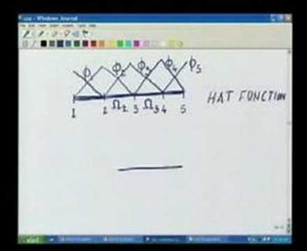 Módulo 01, lección 01. Método de elementos finitos