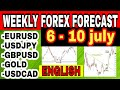 ( 6 - 10 july ) weekly forex forecast | EURUSD / GBPUSD / USDJPY / GOLD | forex trading | English