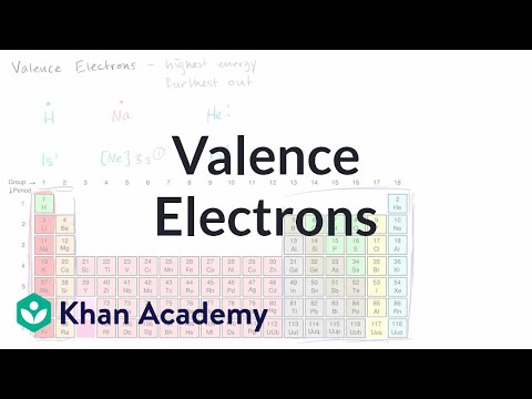 Valence electrons and bonding (video) | Khan Academy