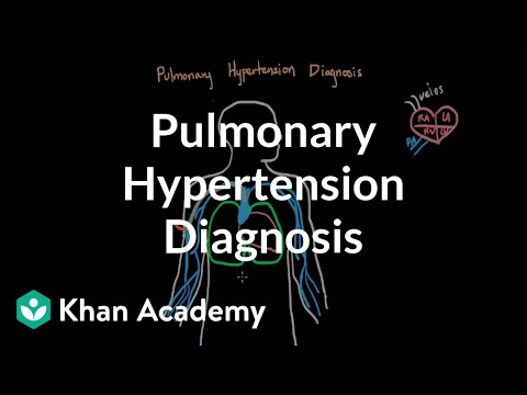 Sinusitis und Bluthochdruck